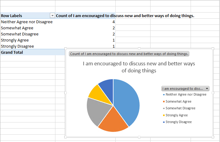 SharePoint Survey Results Analysis – Collaboris